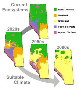 ClimateChangprovinces